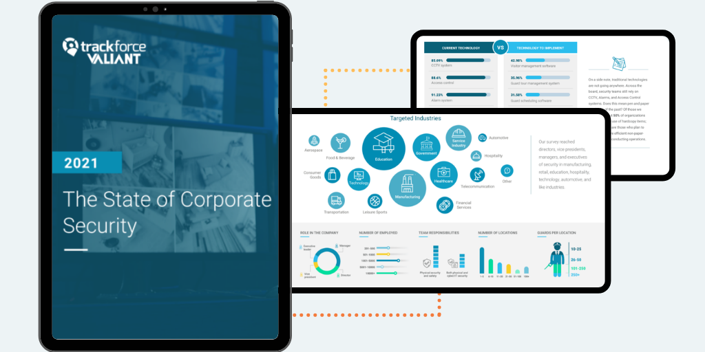 state of corporate security - mockup
